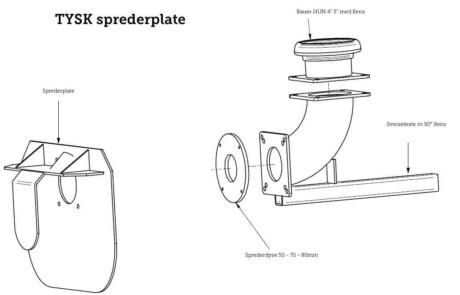 Gjødselspreder - sprederplate - superspreder